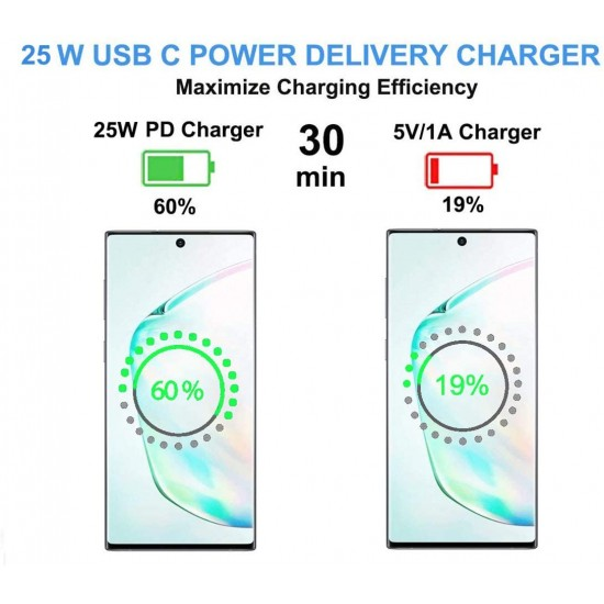 25W Note10 Fast Type-C Output